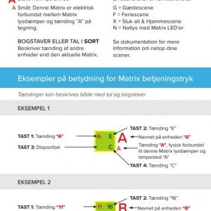 forstaa-din-logic-group-smart-home-plantegning-forside